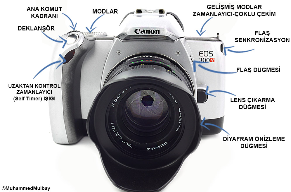 canon-300v-kullanimi-0-