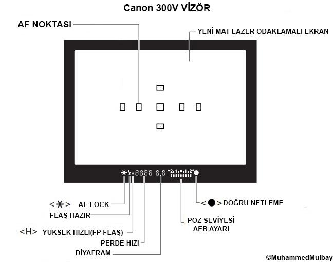 canon-300v-kullanimi-16-