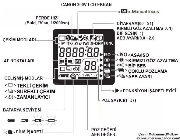 canon-300v-kullanimi-6-