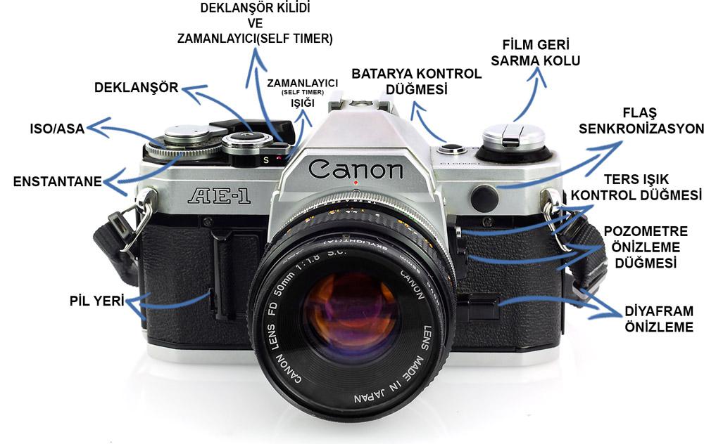 canon-ae1-kullanimi-0-
