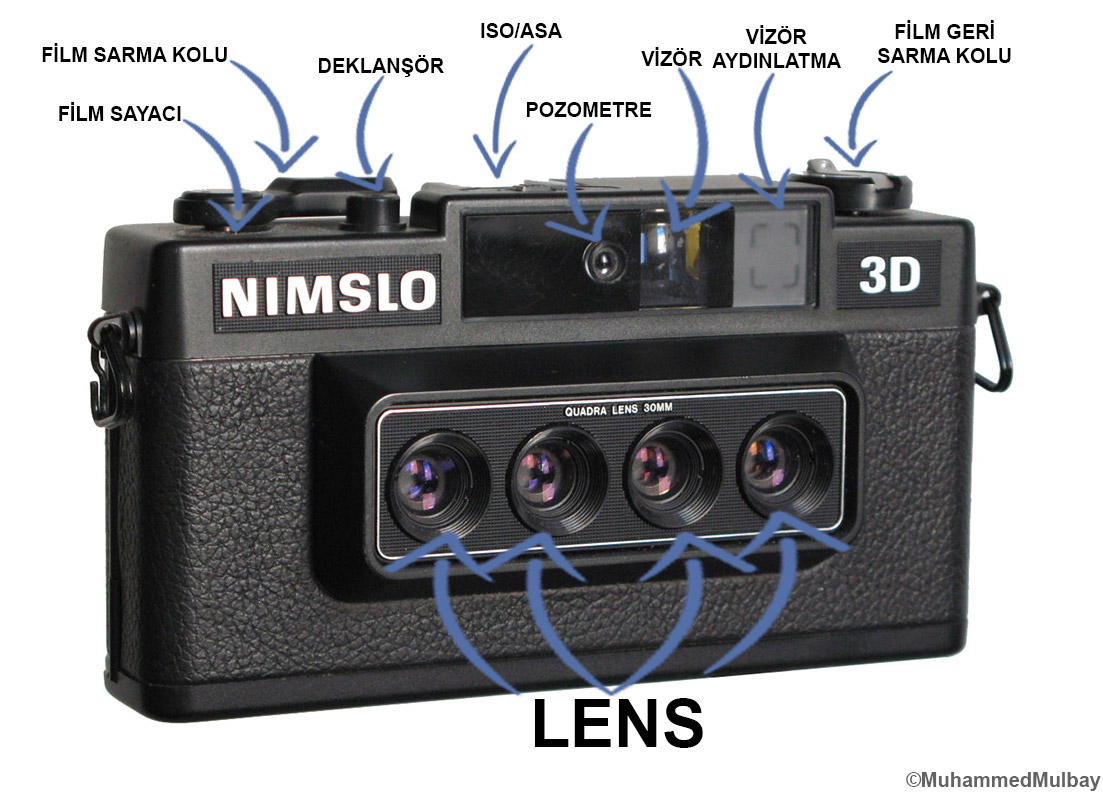 stereo-fotograf-nimslo-analog-3d-2-