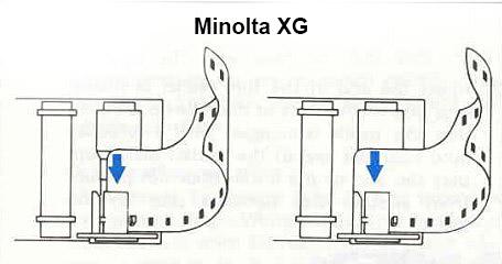 minolta-xg-kullanimi-9-